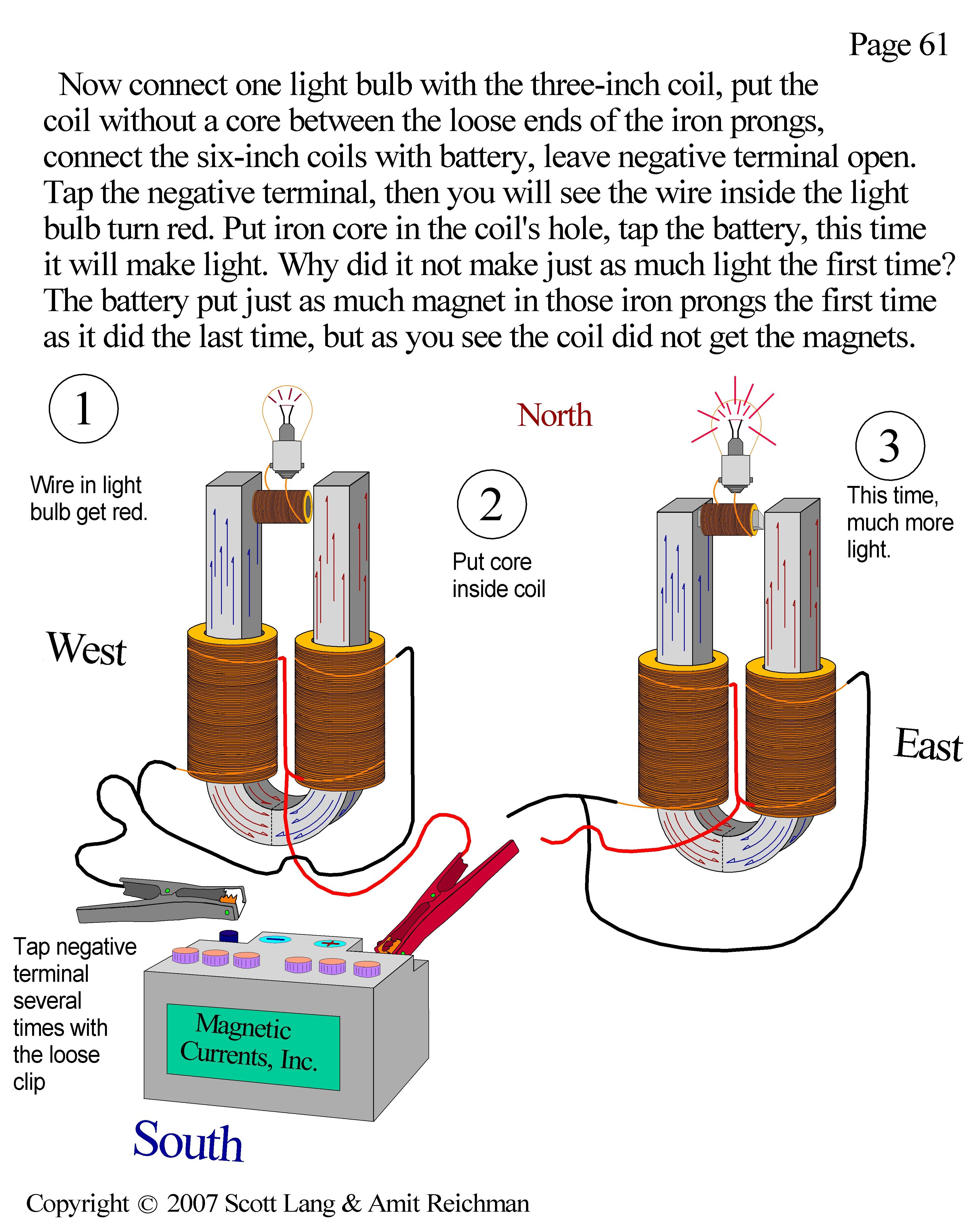 The Perpetual Motion Holder Page 2 Magnetic Universe Lang Wiring Diagram 61